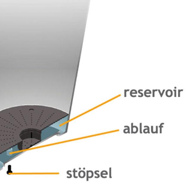 Entwässerungssystem Artstone